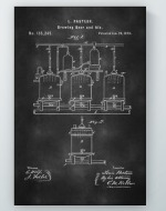 Beer Brewing Patent Poster