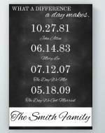 Chalkboard Personalized Dates