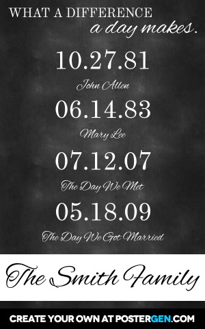 Chalkboard Personalized Dates